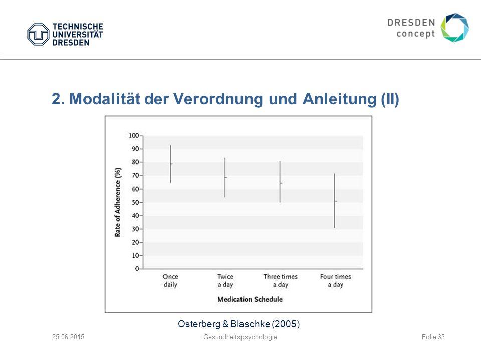 2. Modalität der Verordnung und Anleitung (II) Osterberg & Blaschke (2005) 25.06.2015GesundheitspsychologieFolie 33