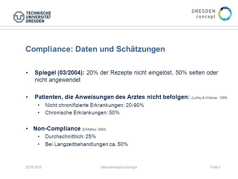 Compliance: Daten und Schätzungen Spiegel (03/2004): 20% der Rezepte nicht eingelöst, 50% selten oder nicht angewendet Patienten, die Anweisungen des