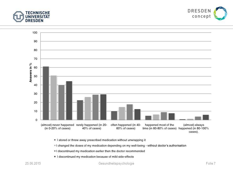 Compliance: Kosten Jährliche Kosten der Non-Compliance in Deutschland inkl.