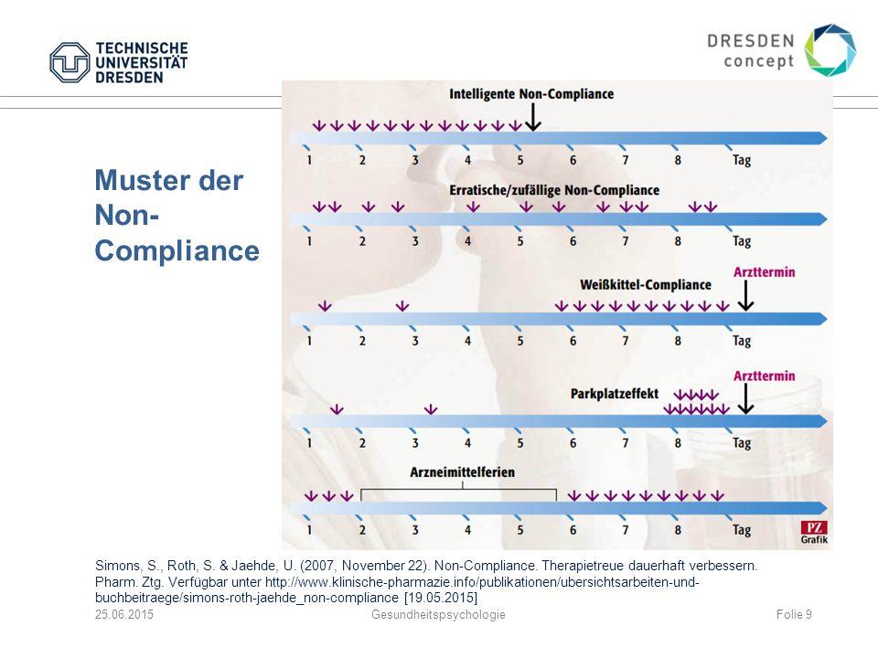 Gliederung 1.Compliance: Begriff und Dimensionen des Problems 2.Messung 3.Einflussfaktoren 4.Das Gegenteil von Compliance: Reaktanz 5.Compliance in der Psychotherapie 6.Compliance unter Ärzten und Therapeuten 25.06.2015GesundheitspsychologieFolie 40