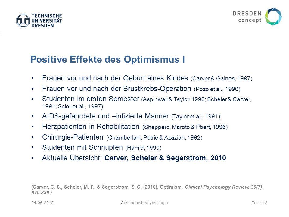 Positive Effekte des Optimismus I 04.06.2015GesundheitspsychologieFolie 12 Frauen vor und nach der Geburt eines Kindes (Carver & Gaines, 1987) Frauen