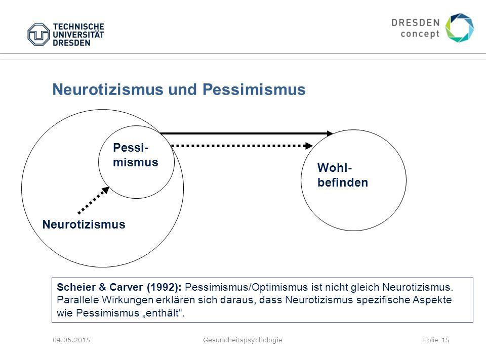 Neurotizismus und Pessimismus 04.06.2015GesundheitspsychologieFolie 15 Pessi- mismus Wohl- befinden Neurotizismus Scheier & Carver (1992): Pessimismus