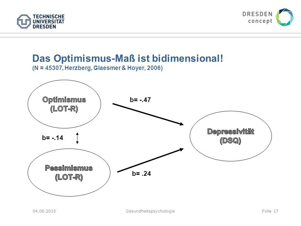 Das Optimismus-Maß ist bidimensional! (N = 45307, Herzberg, Glaesmer & Hoyer, 2006) 04.06.2015GesundheitspsychologieFolie 17 b= -.14 b= -.47 b=.24