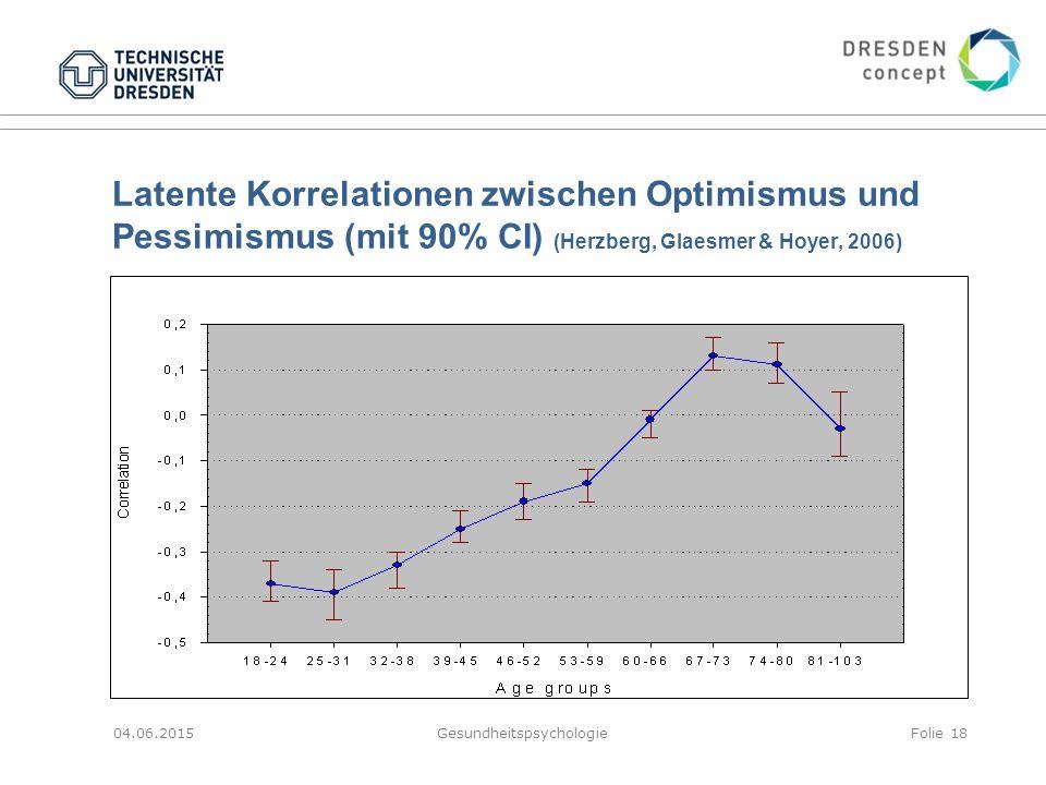 Latente Korrelationen zwischen Optimismus und Pessimismus (mit 90% CI) (Herzberg, Glaesmer & Hoyer, 2006) 04.06.2015GesundheitspsychologieFolie 18