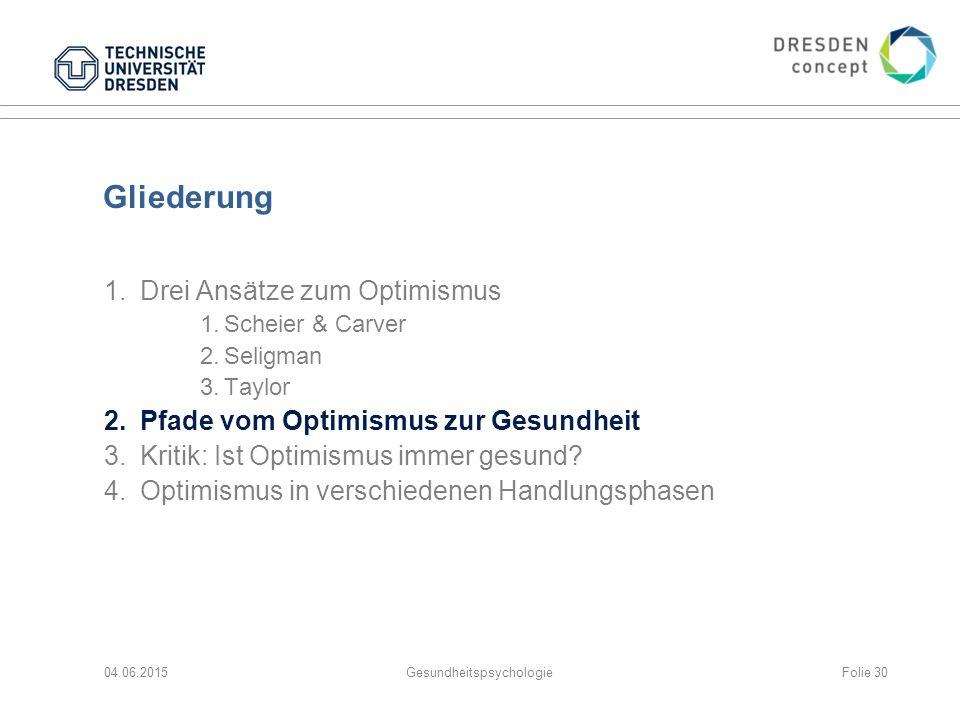 Gliederung 1.Drei Ansätze zum Optimismus 1.Scheier & Carver 2.Seligman 3.Taylor 2.Pfade vom Optimismus zur Gesundheit 3.Kritik: Ist Optimismus immer g