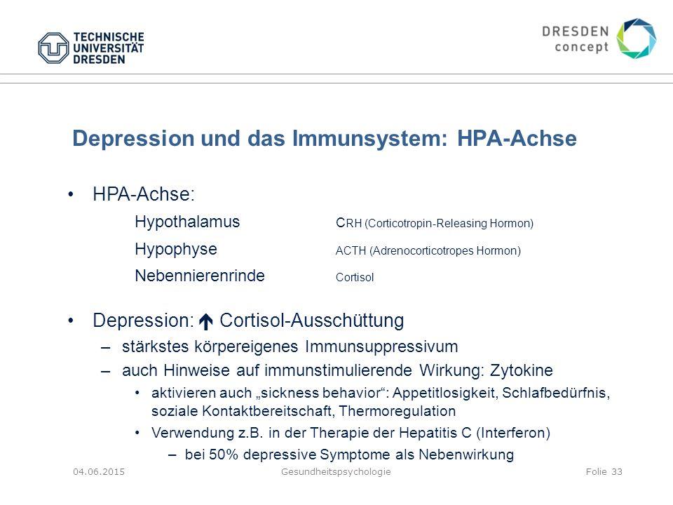 Depression und das Immunsystem: HPA-Achse 04.06.2015GesundheitspsychologieFolie 33 HPA-Achse: Hypothalamus C RH (Corticotropin-Releasing Hormon) Hypop