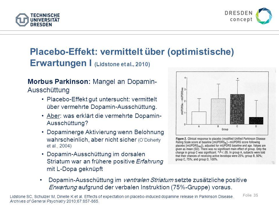 Placebo-Effekt: vermittelt über (optimistische) Erwartungen I (Lidstone et al., 2010) 04.06.2015GesundheitspsychologieFolie 35 Morbus Parkinson: Mange
