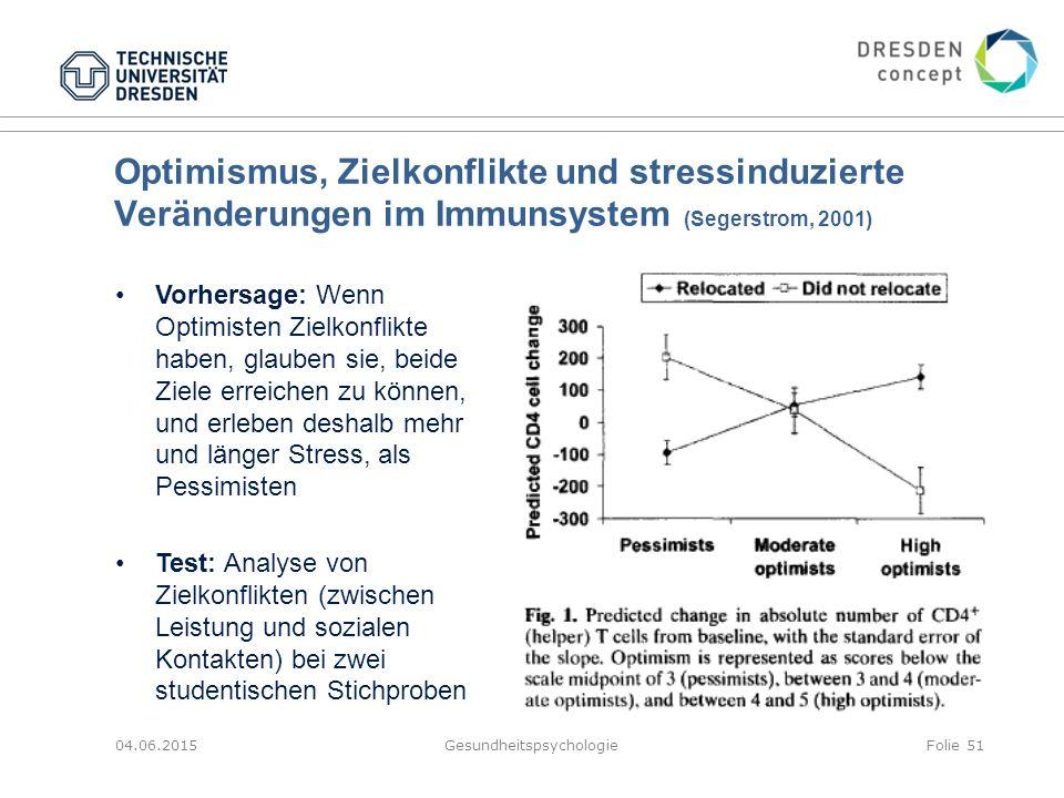 Optimismus, Zielkonflikte und stressinduzierte Veränderungen im Immunsystem (Segerstrom, 2001) 04.06.2015GesundheitspsychologieFolie 51 Vorhersage: We