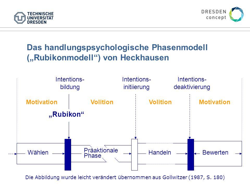 """Das handlungspsychologische Phasenmodell (""""Rubikonmodell"""") von Heckhausen 04.06.2015GesundheitspsychologieFolie 57 von XYZ10.05.2012Gesundheitspsychol"""