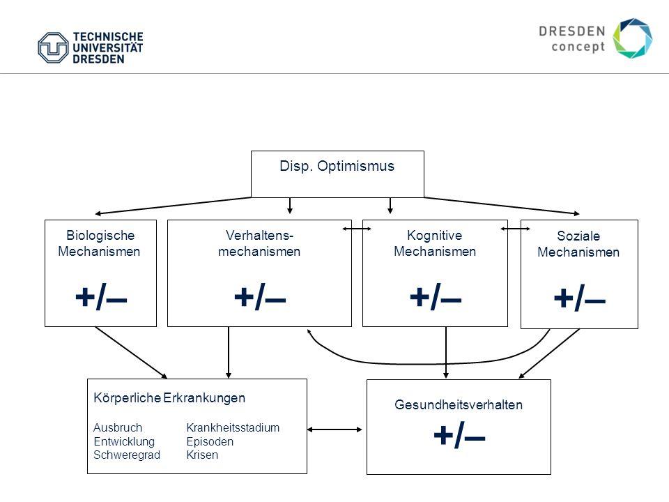 Disp. Optimismus und körperliche Erkrankungen 04.06.2015GesundheitspsychologieFolie 63 von XYZ10.05.2012Gesundheitspsychologie, TU Dresden Gesundheits