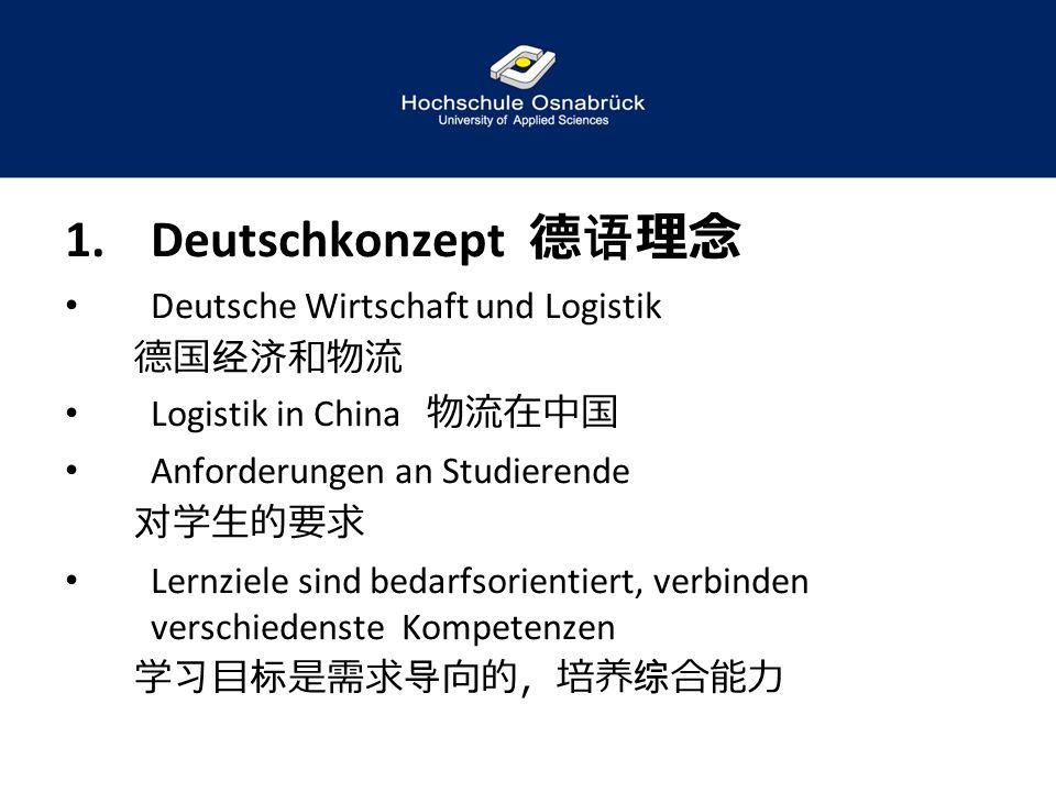 1.Deutschkonzept 德语理念 Deutsche Wirtschaft und Logistik 德国经济和物流 Logistik in China 物流在中国 Anforderungen an Studierende 对学生的要求 Lernziele sind bedarfsorien