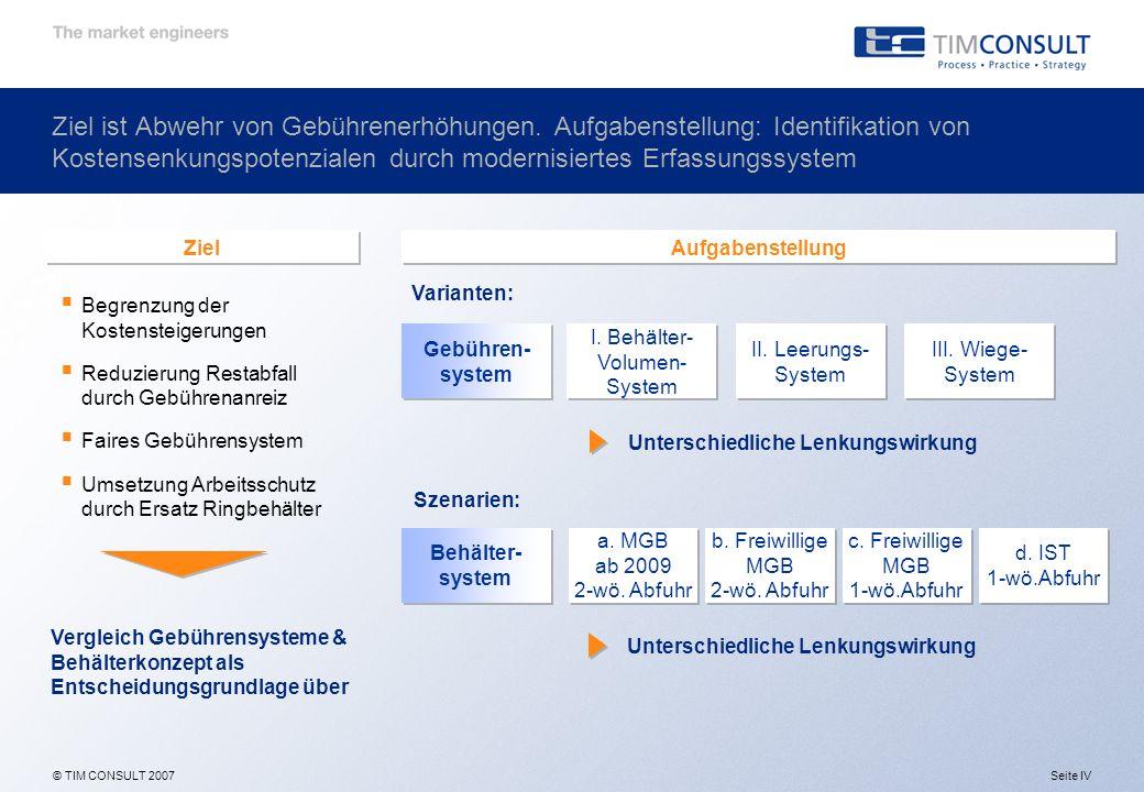 © TIM CONSULT 2007 Systematische Erarbeitung möglicher Szenarien liefert Grundlage der Entscheidung über Gebührensystem Übersicht der betrachteten Szenarien IST-SystemVariante I 2-wöchentliche Abfuhr Restabfall Variante II Leerungssystem für MGB Variante III Wiegesystem für MGB a)Einführung MGB zum 01.01.2009, Abschaffung Ringtonne2-wö b)freiwilliger Wechsel Ringtonne auf MGB mit Anreiz durch 2-wöchentliche Abfuhr 2-wö c)freiwilliger Wechsel Ringtonne auf MGB ohne Anreiz, da Beibehaltung wöchentliche Abfuhr 1-wö d)Beibehaltung des heutigen Abfallwirtschafts/Gebührensystems1-wö Seite V