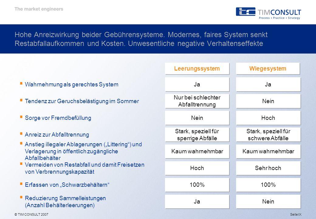 © TIM CONSULT 2007 Hohe Anreizwirkung beider Gebührensysteme.