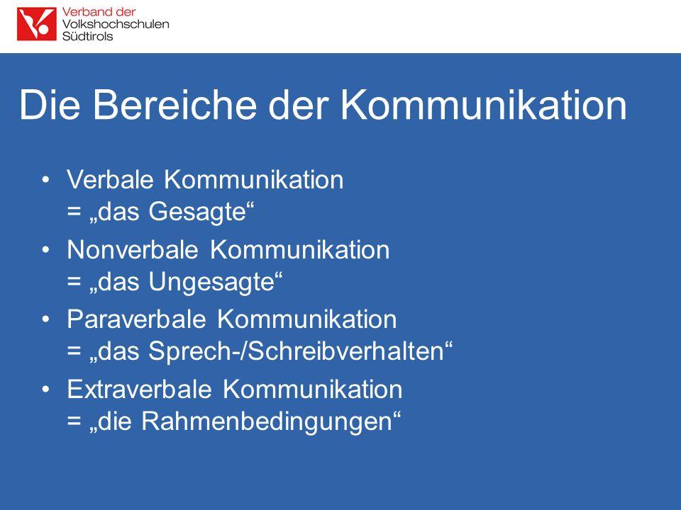 """Die Bereiche der Kommunikation Verbale Kommunikation = """"das Gesagte Nonverbale Kommunikation = """"das Ungesagte Paraverbale Kommunikation = """"das Sprech-/Schreibverhalten Extraverbale Kommunikation = """"die Rahmenbedingungen"""
