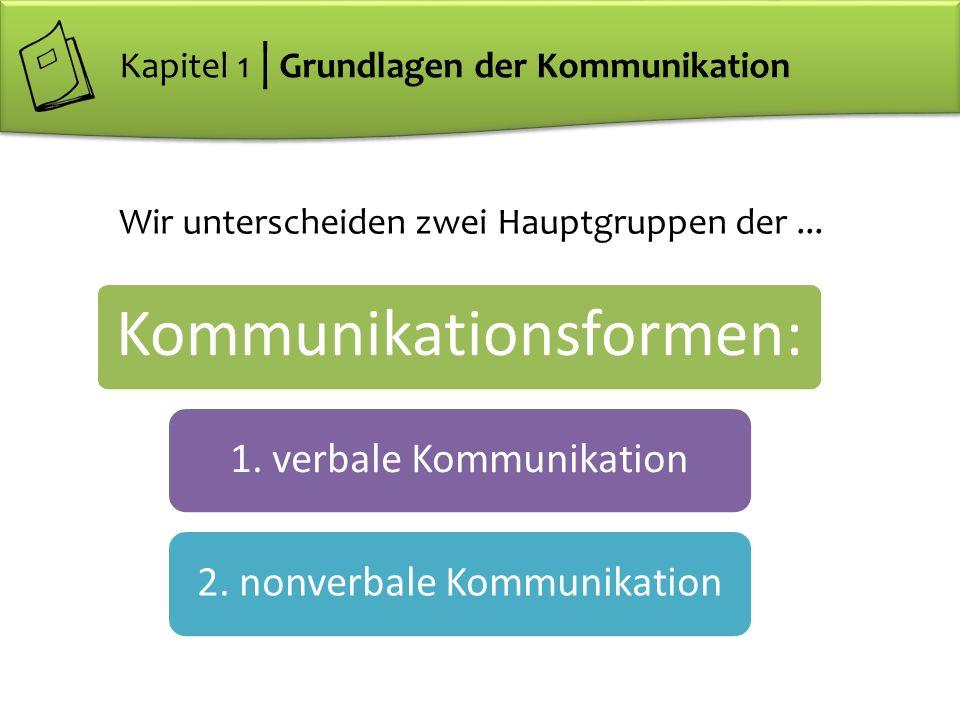 Kapitel 1 | Grundlagen der Kommunikation Wir unterscheiden zwei Hauptgruppen der... Kommunikationsformen: 1. verbale Kommunikation 2. nonverbale Kommu