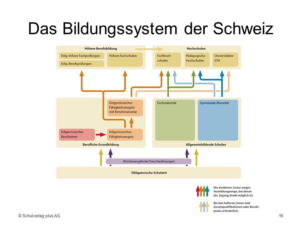Das Bildungssystem der Schweiz © Schulverlag plus AG16