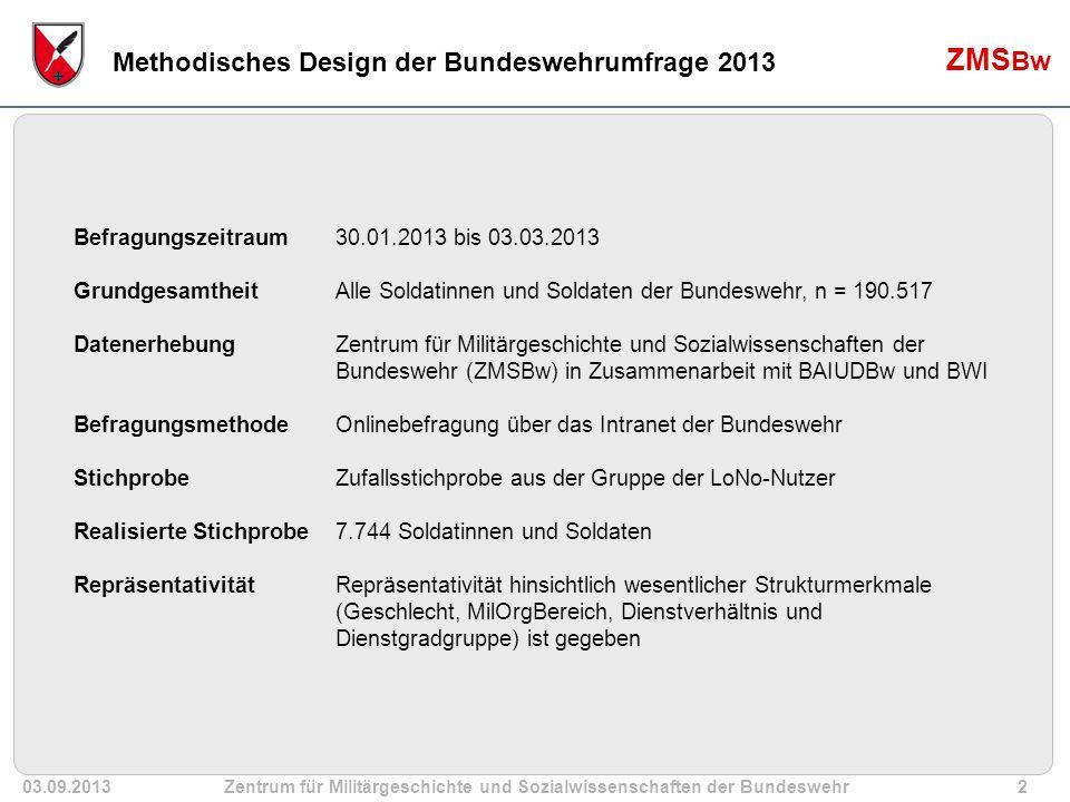 03.09.2013Zentrum für Militärgeschichte und Sozialwissenschaften der Bundeswehr3 ZMS Bw Kenntnisstand bzgl.