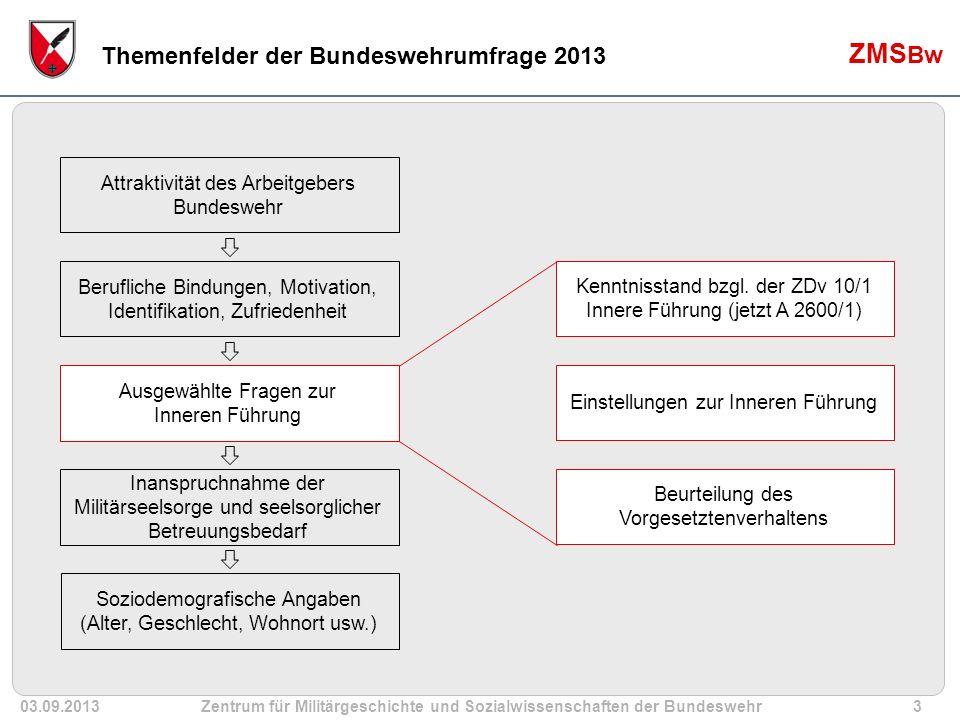 03.09.2013Zentrum für Militärgeschichte und Sozialwissenschaften der Bundeswehr4 ZMS Bw Bundeswehrumfrage zur Inneren Führung Kenntnisstand bzgl.