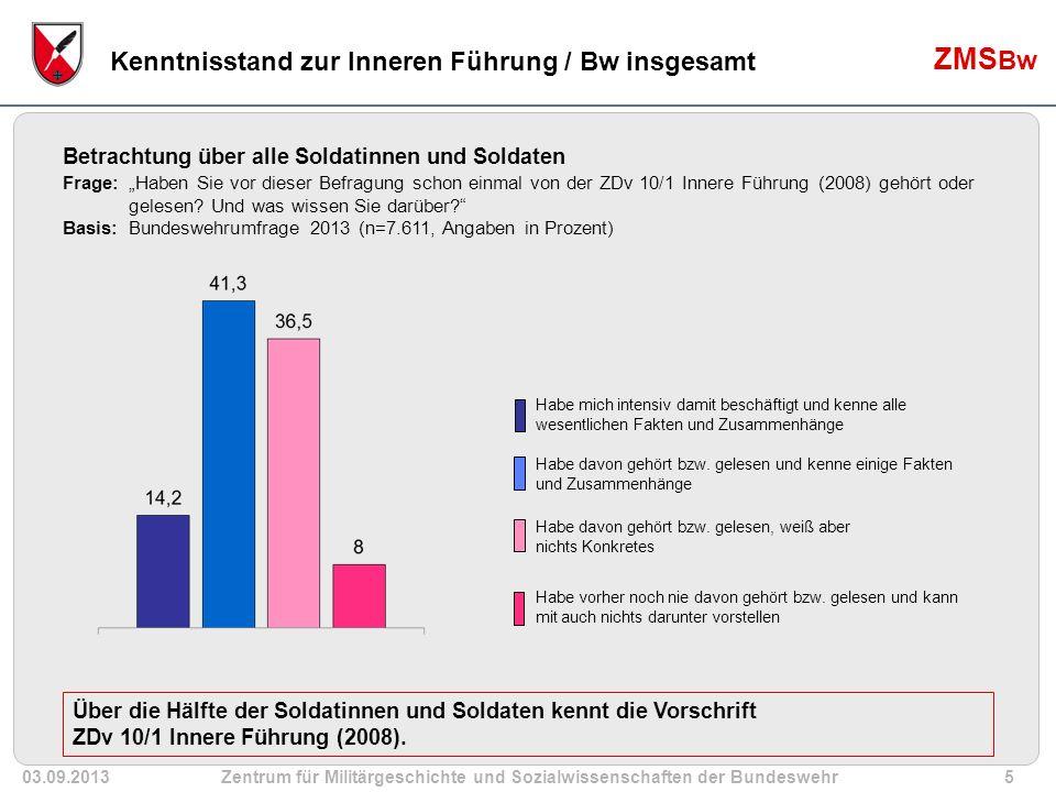 03.09.2013Zentrum für Militärgeschichte und Sozialwissenschaften der Bundeswehr6 ZMS Bw Der Kenntnisstand variiert sehr stark über die Dienstgradgruppen hinweg.