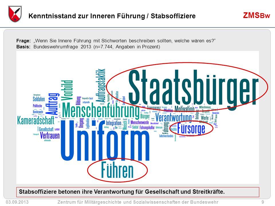 03.09.2013Zentrum für Militärgeschichte und Sozialwissenschaften der Bundeswehr9 ZMS Bw Stabsoffiziere betonen ihre Verantwortung für Gesellschaft und Streitkräfte.