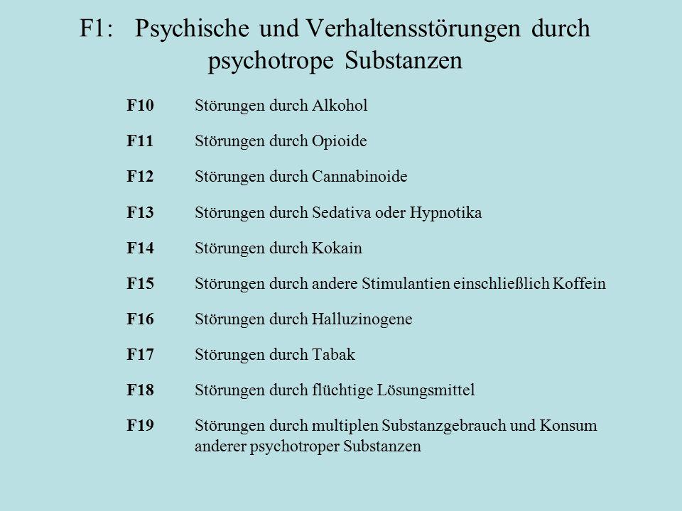 F10Störungen durch Alkohol F11Störungen durch Opioide F12Störungen durch Cannabinoide F13Störungen durch Sedativa oder Hypnotika F14Störungen durch Ko