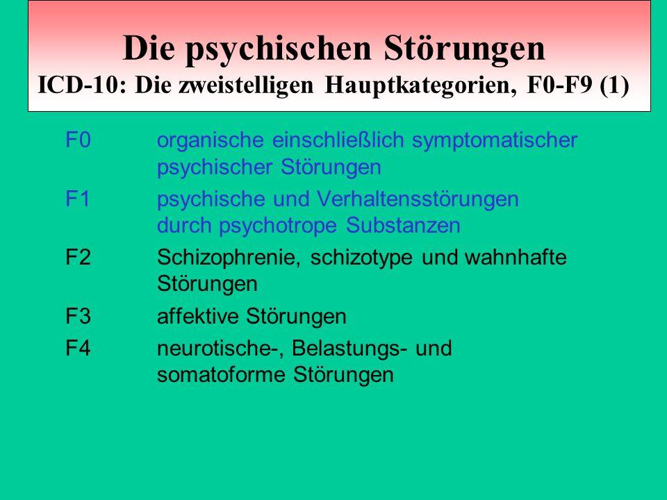 Die psychischen Störungen ICD-10: Die zweistelligen Hauptkategorien, F0-F9 (1) F0 organische einschließlich symptomatischer psychischer Störungen F1ps