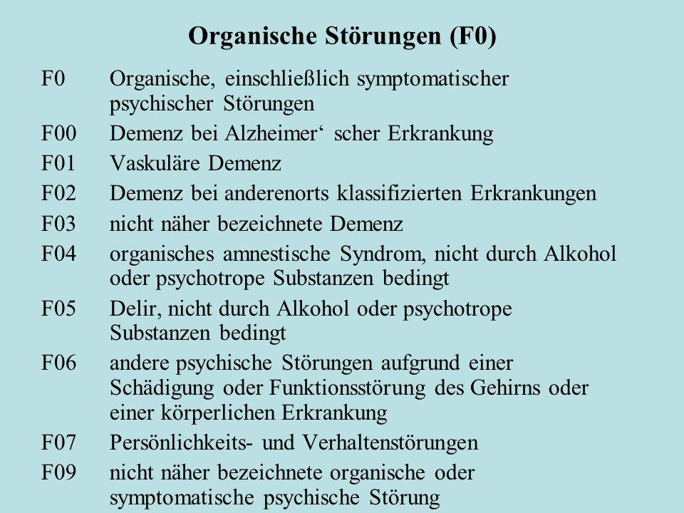 Organische Störungen (F0) F0Organische, einschließlich symptomatischer psychischer Störungen F00 Demenz bei Alzheimer' scher Erkrankung F01Vaskuläre D