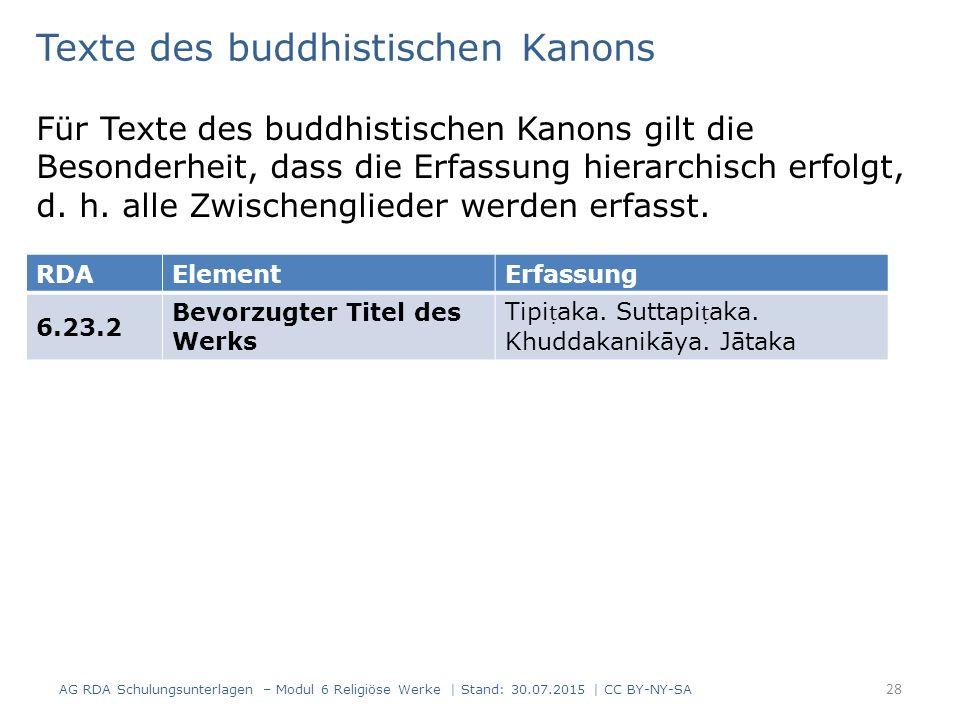 Texte des buddhistischen Kanons Für Texte des buddhistischen Kanons gilt die Besonderheit, dass die Erfassung hierarchisch erfolgt, d. h. alle Zwische