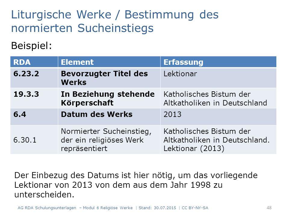 Liturgische Werke / Bestimmung des normierten Sucheinstiegs Beispiel: AG RDA Schulungsunterlagen – Modul 6 Religiöse Werke | Stand: 30.07.2015 | CC BY
