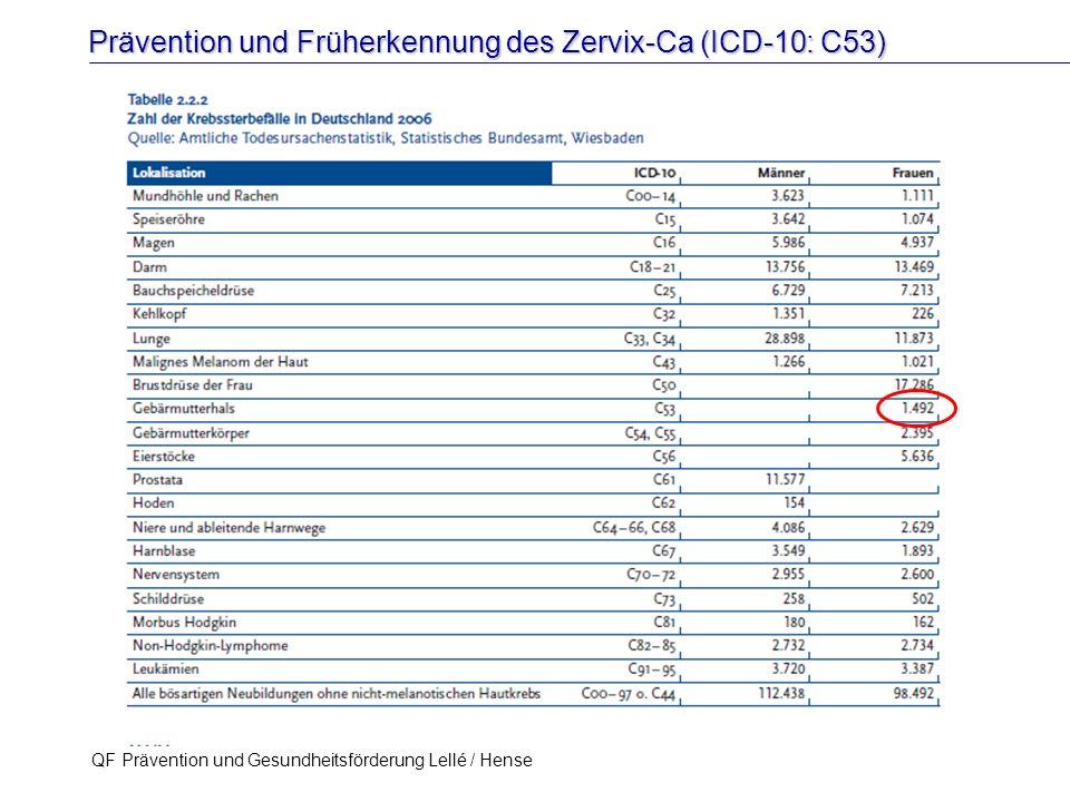 Prävention und Früherkennung des Zervix-Ca (ICD-10: C53) QF Prävention und Gesundheitsförderung Lellé / Hense 11