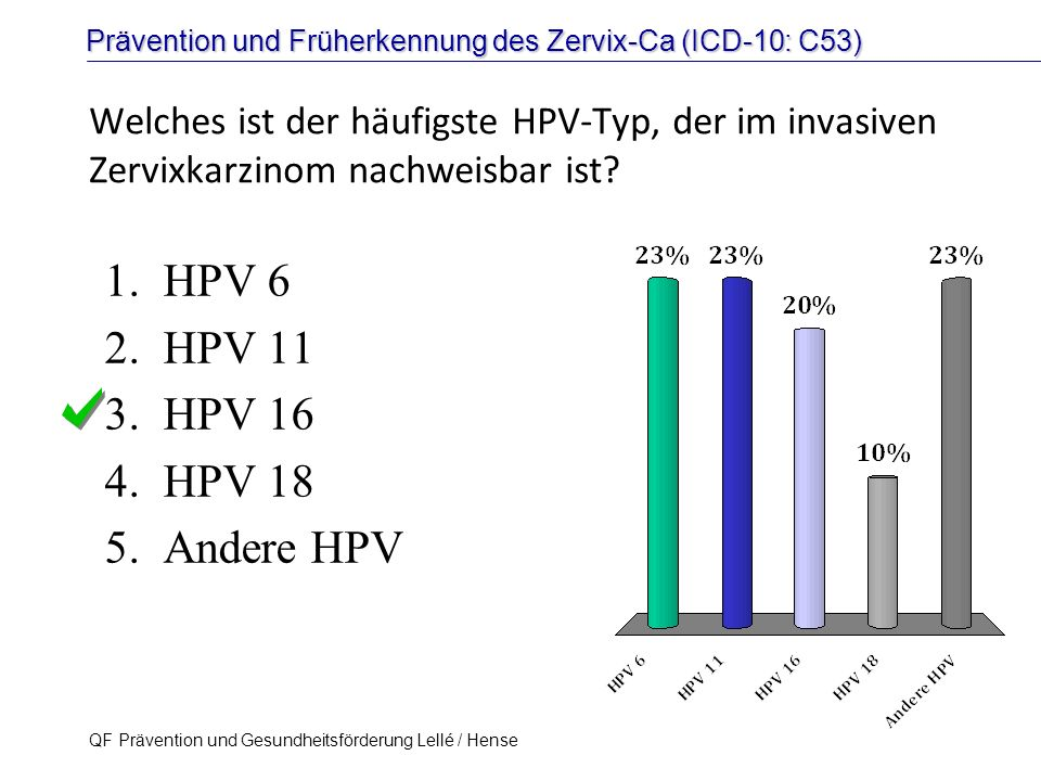 Prävention und Früherkennung des Zervix-Ca (ICD-10: C53) QF Prävention und Gesundheitsförderung Lellé / Hense 21 Welches ist der häufigste HPV-Typ, de