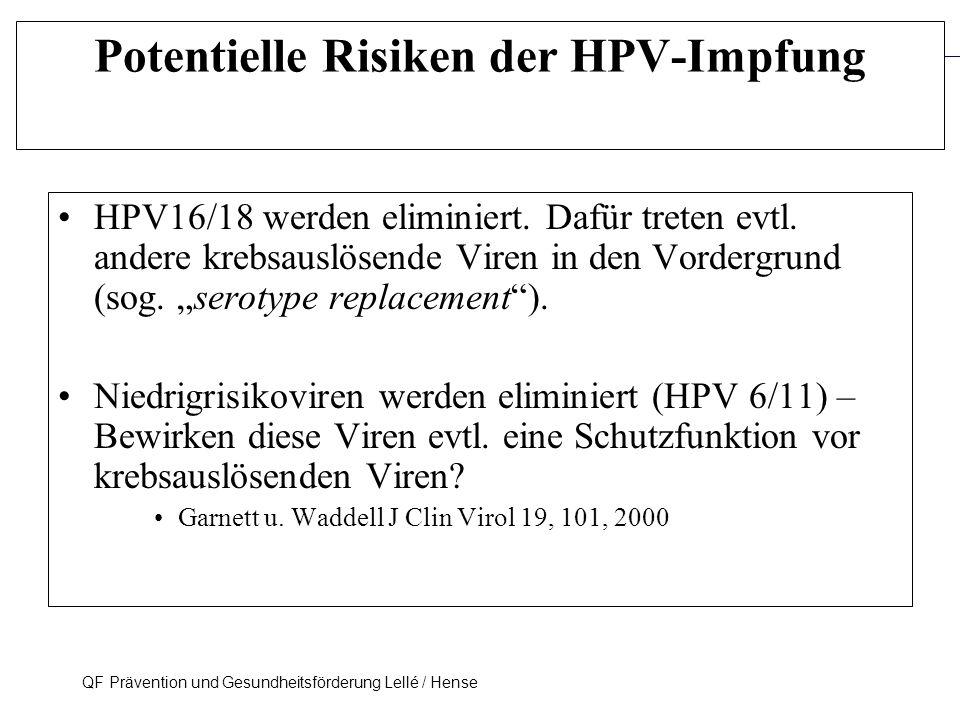 Prävention und Früherkennung des Zervix-Ca (ICD-10: C53) QF Prävention und Gesundheitsförderung Lellé / Hense 42 Potentielle Risiken der HPV-Impfung H