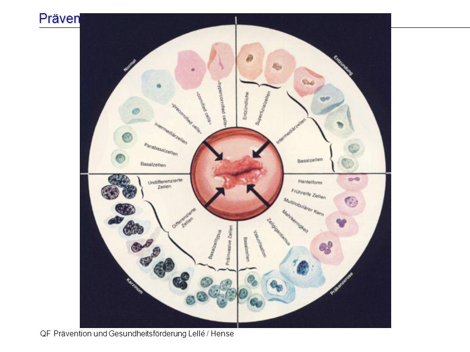 Prävention und Früherkennung des Zervix-Ca (ICD-10: C53) QF Prävention und Gesundheitsförderung Lellé / Hense 52