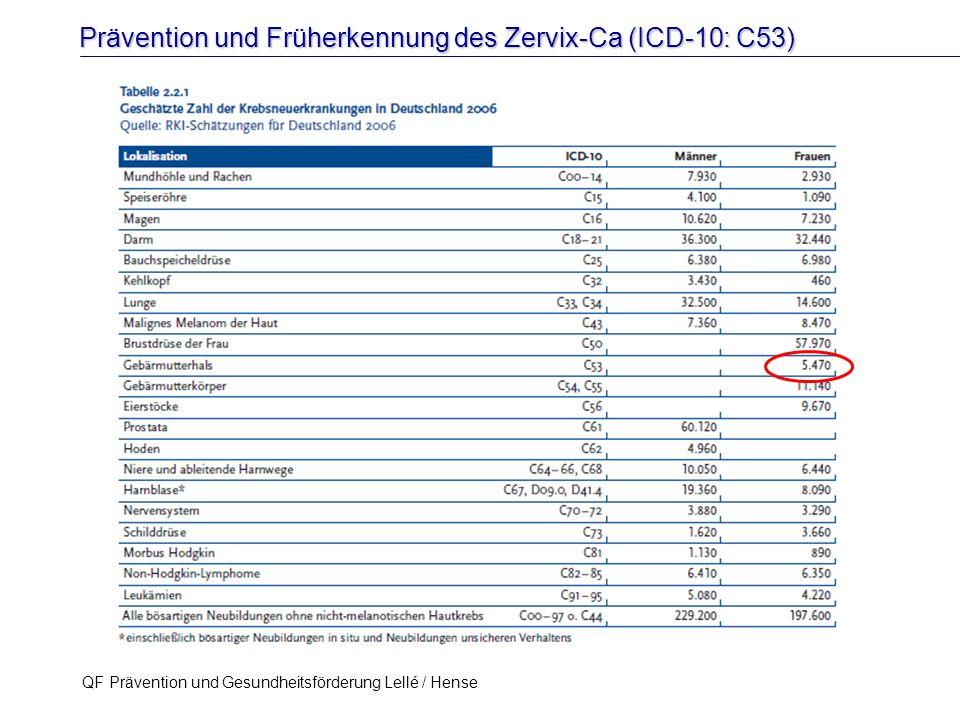 Prävention und Früherkennung des Zervix-Ca (ICD-10: C53) QF Prävention und Gesundheitsförderung Lellé / Hense 9