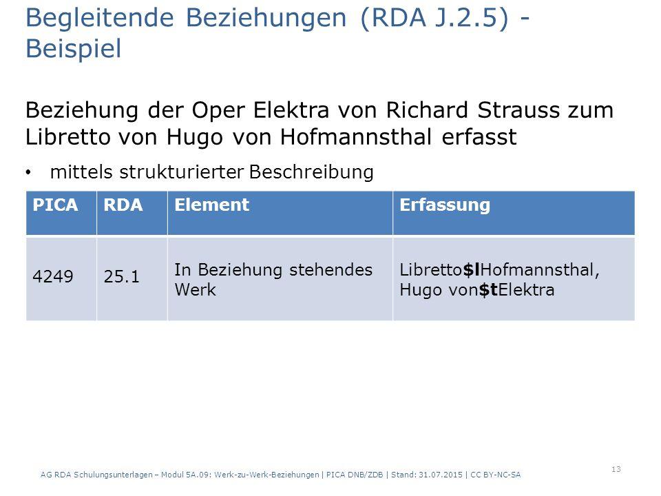 Beziehung der Oper Elektra von Richard Strauss zum Libretto von Hugo von Hofmannsthal erfasst mittels strukturierter Beschreibung Begleitende Beziehungen (RDA J.2.5) - Beispiel PICARDAElementErfassung 424925.1 In Beziehung stehendes Werk Libretto$lHofmannsthal, Hugo von$tElektra AG RDA Schulungsunterlagen – Modul 5A.09: Werk-zu-Werk-Beziehungen | PICA DNB/ZDB | Stand: 31.07.2015 | CC BY-NC-SA 13