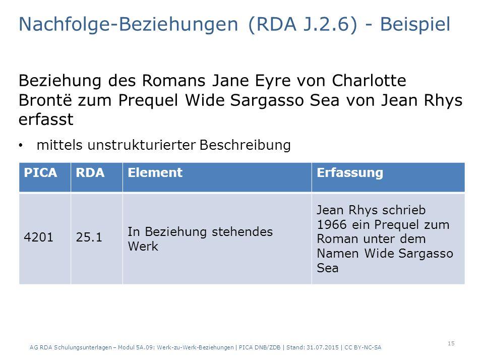 Beziehung des Romans Jane Eyre von Charlotte Brontë zum Prequel Wide Sargasso Sea von Jean Rhys erfasst mittels unstrukturierter Beschreibung Nachfolge-Beziehungen (RDA J.2.6) - Beispiel PICARDAElementErfassung 420125.1 In Beziehung stehendes Werk Jean Rhys schrieb 1966 ein Prequel zum Roman unter dem Namen Wide Sargasso Sea AG RDA Schulungsunterlagen – Modul 5A.09: Werk-zu-Werk-Beziehungen | PICA DNB/ZDB | Stand: 31.07.2015 | CC BY-NC-SA 15
