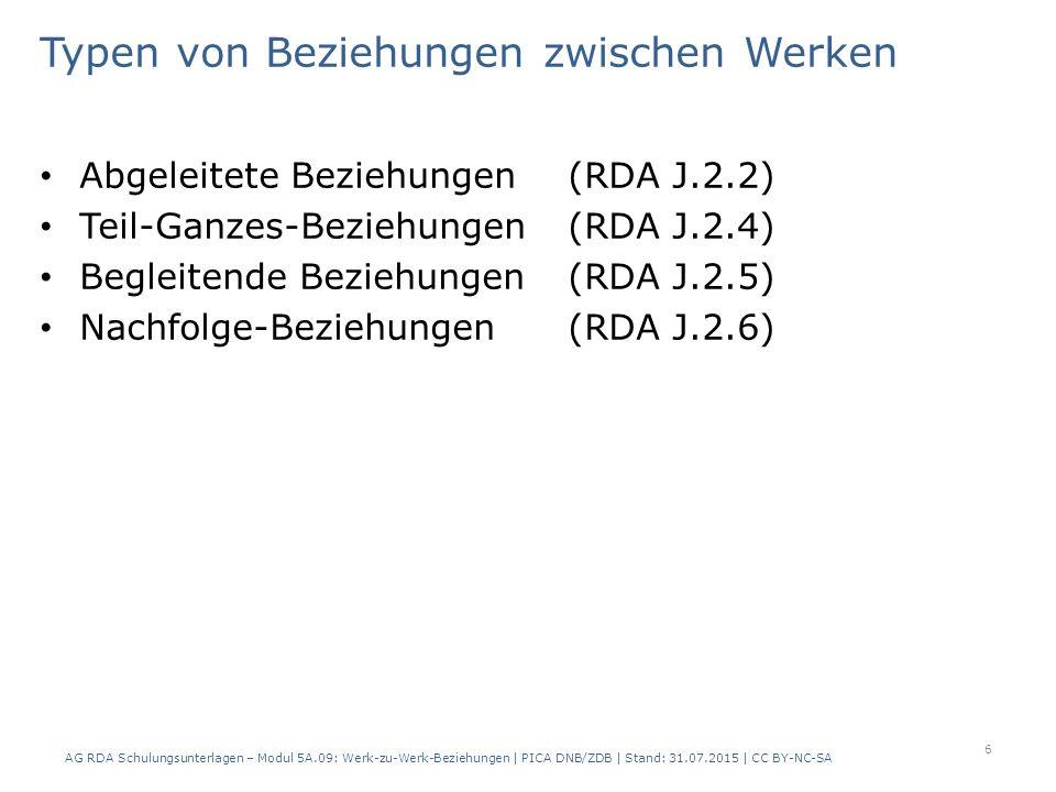 Abgeleitete Beziehungen (RDA J.2.2) Teil-Ganzes-Beziehungen (RDA J.2.4) Begleitende Beziehungen (RDA J.2.5) Nachfolge-Beziehungen (RDA J.2.6) Typen von Beziehungen zwischen Werken AG RDA Schulungsunterlagen – Modul 5A.09: Werk-zu-Werk-Beziehungen | PICA DNB/ZDB | Stand: 31.07.2015 | CC BY-NC-SA 6