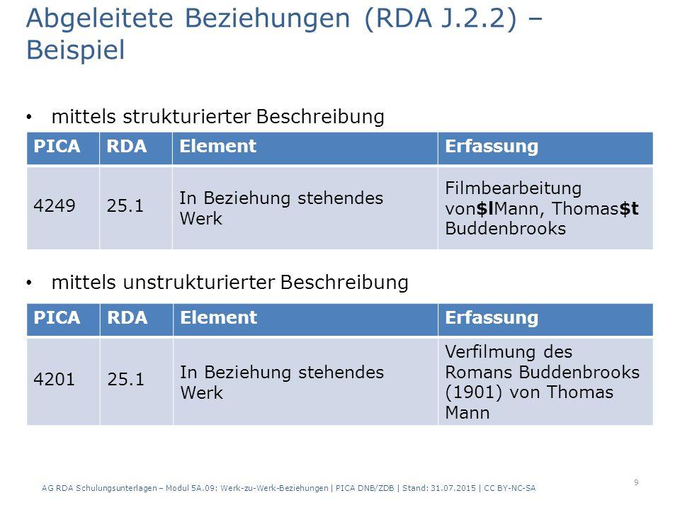 Definition: – in umfassenden Beschreibungen wird auf enthaltene Komponenten von Werken hingewiesen – in analytischen Beschreibungen wird auf Gesamtwerke hingewiesen Beispiele: – Teil-Ganzes-Beziehungen bei umfassenden Beschreibungen von mehrteiligen Monografien (s.