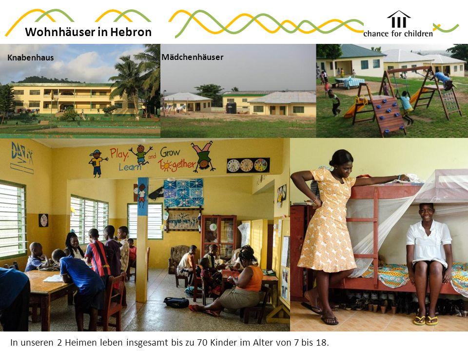 In unseren 2 Heimen leben insgesamt bis zu 70 Kinder im Alter von 7 bis 18.