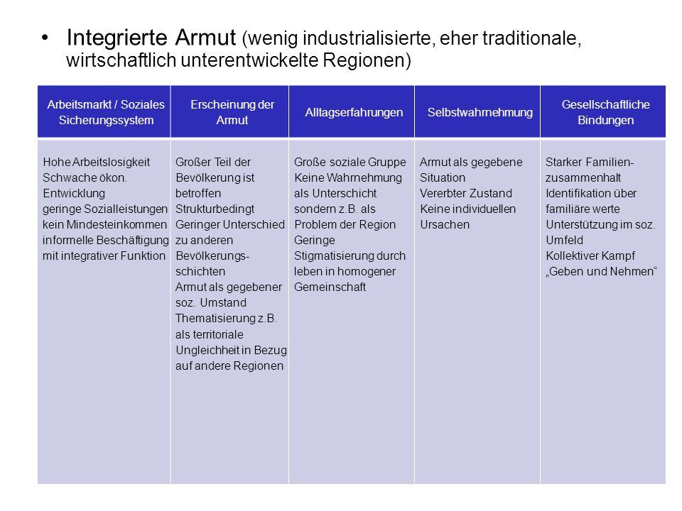 Integrierte Armut (wenig industrialisierte, eher traditionale, wirtschaftlich unterentwickelte Regionen) Arbeitsmarkt / Soziales Sicherungssystem Ersc