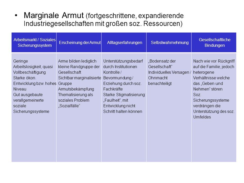 Marginale Armut (fortgeschrittene, expandierende Industriegesellschaften mit großen soz. Ressourcen) Arbeitsmarkt / Soziales Sicherungssystem Erschein