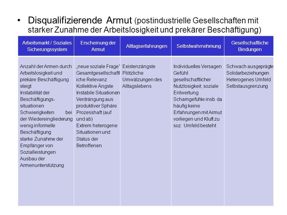 Disqualifizierende Armut (postindustrielle Gesellschaften mit starker Zunahme der Arbeitslosigkeit und prekärer Beschäftigung) Arbeitsmarkt / Soziales