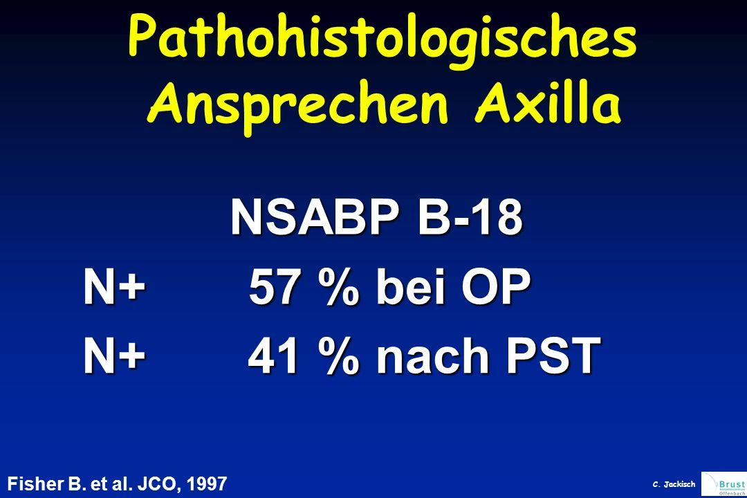 N+57 % bei OP N+41 % nach PST Fisher B.et al.