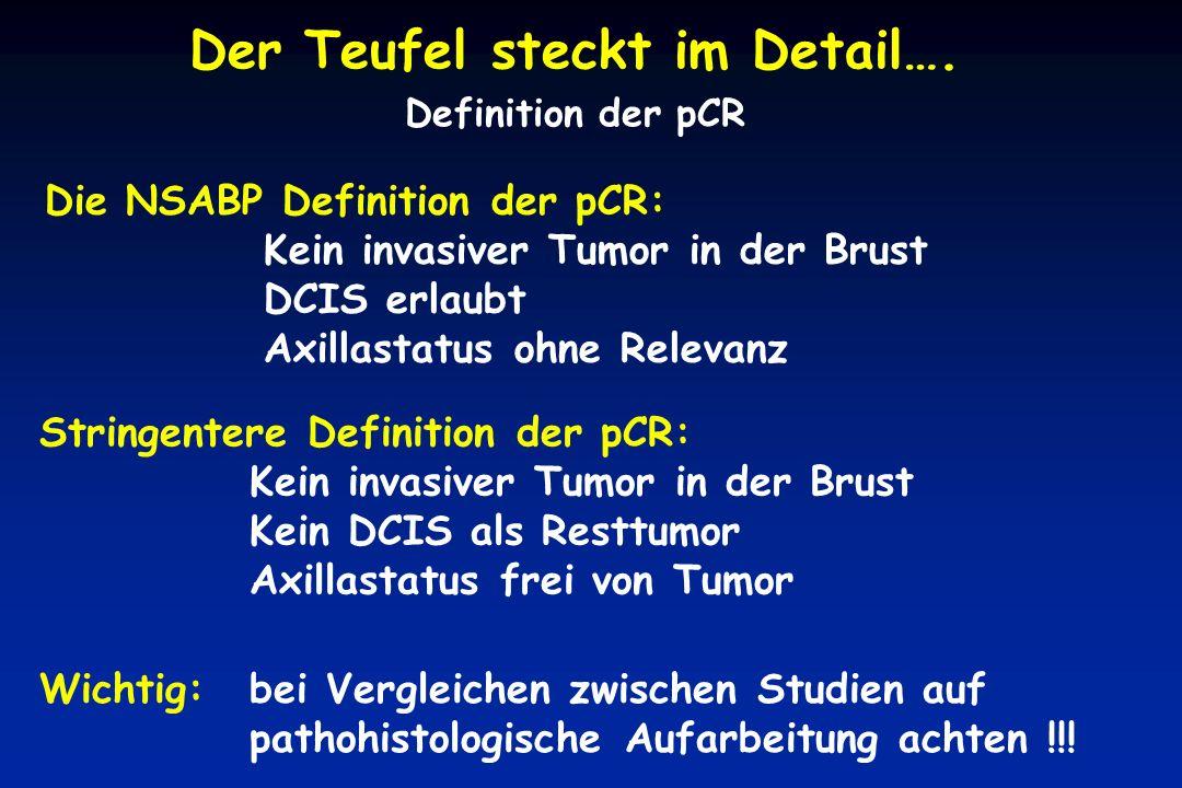 Die NSABP Definition der pCR: Kein invasiver Tumor in der Brust DCIS erlaubt Axillastatus ohne Relevanz Der Teufel steckt im Detail….