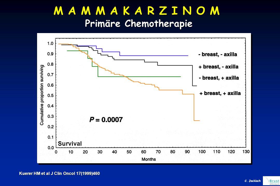 M A M M A K A R Z I N O M Primäre Chemotherapie Kuerer HM et al J Clin Oncol 17(1999)460 Disease-free Survival Survival C.