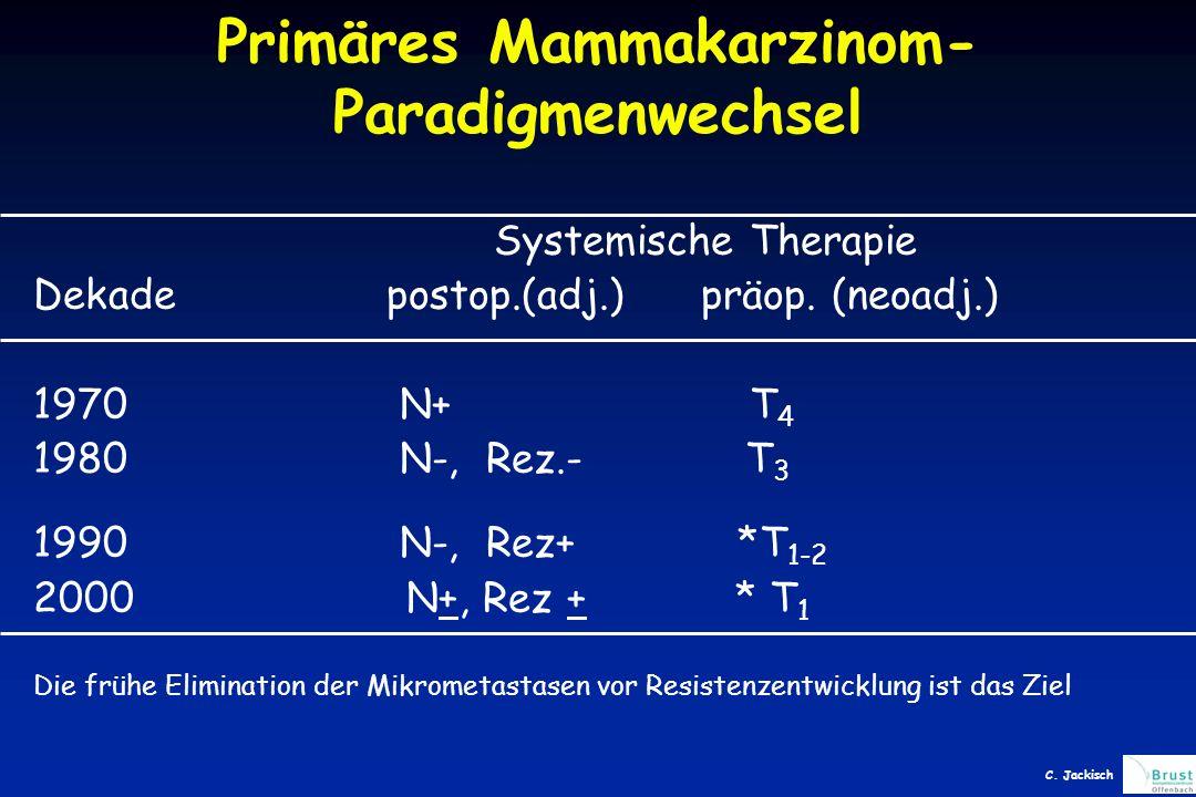 Primäres Mammakarzinom- Paradigmenwechsel Systemische Therapie Dekade postop.(adj.) präop.