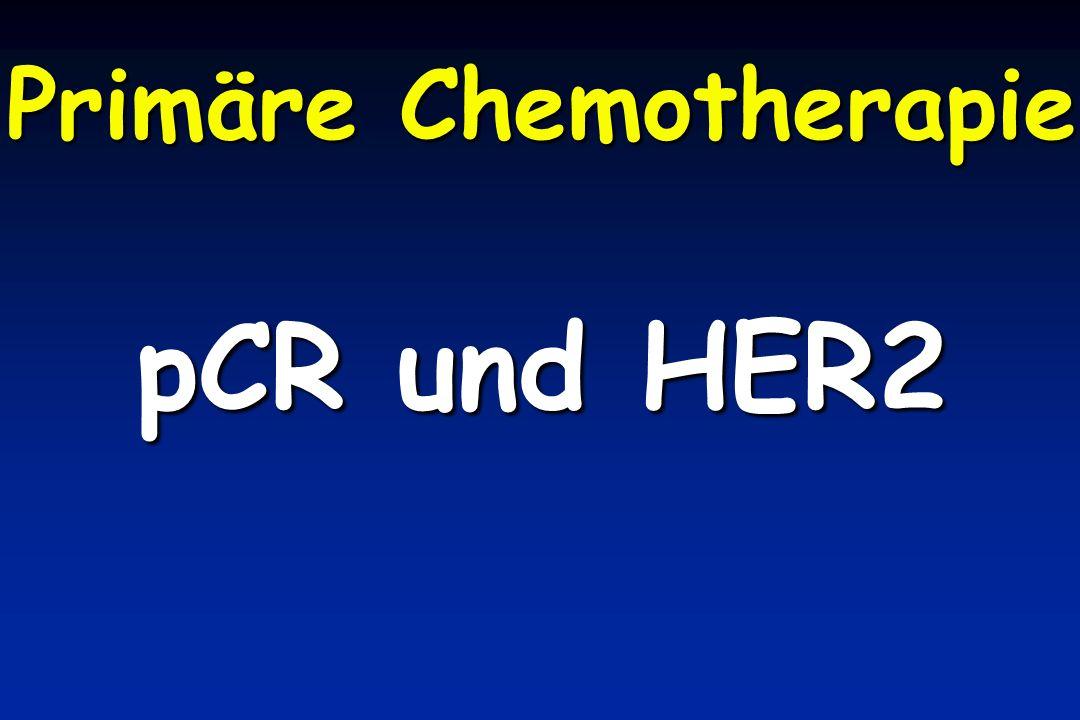 pCR und HER2