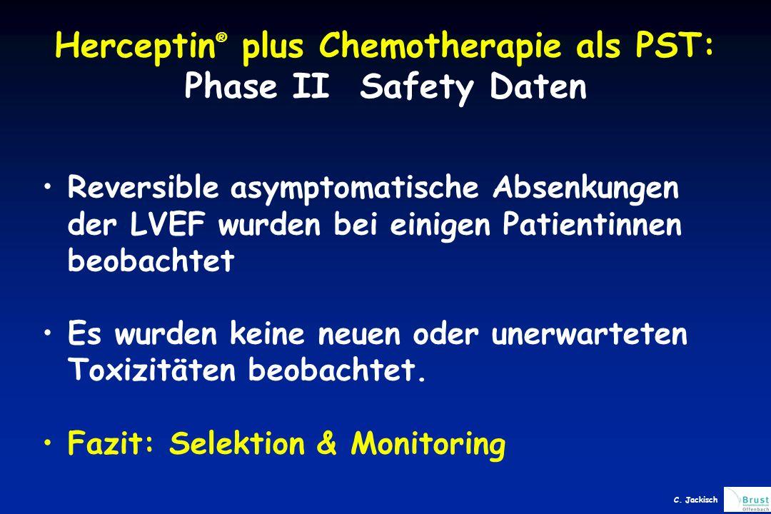 Herceptin ® plus Chemotherapie als PST: Phase II Safety Daten Reversible asymptomatische Absenkungen der LVEF wurden bei einigen Patientinnen beobachtet Es wurden keine neuen oder unerwarteten Toxizitäten beobachtet.