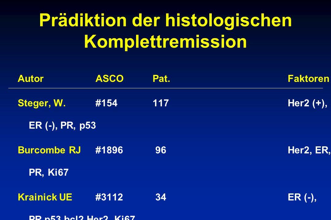 Prädiktion der histologischen Komplettremission Autor ASCOPat.Faktoren Steger, W.