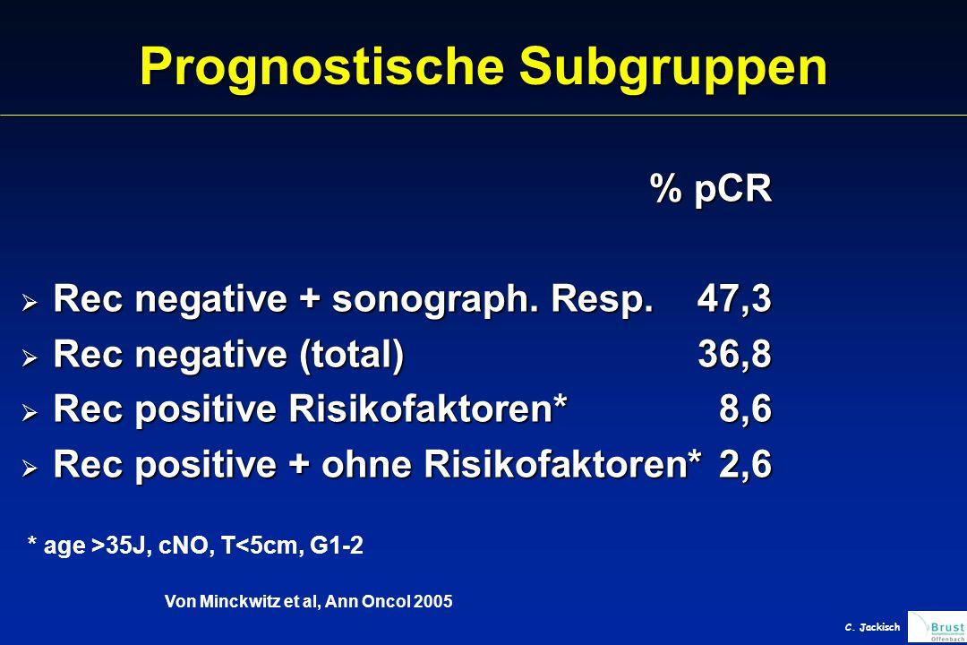 Prognostische Subgruppen % pCR  Rec negative + sonograph.